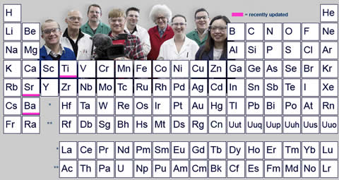 Periodic tables periodic table nottingham videos urtaz Image collections