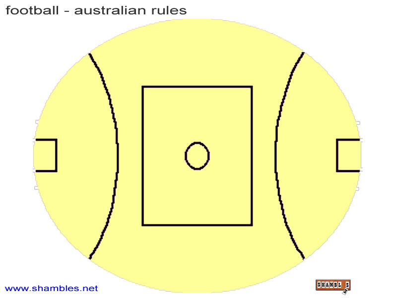 Afl oval template